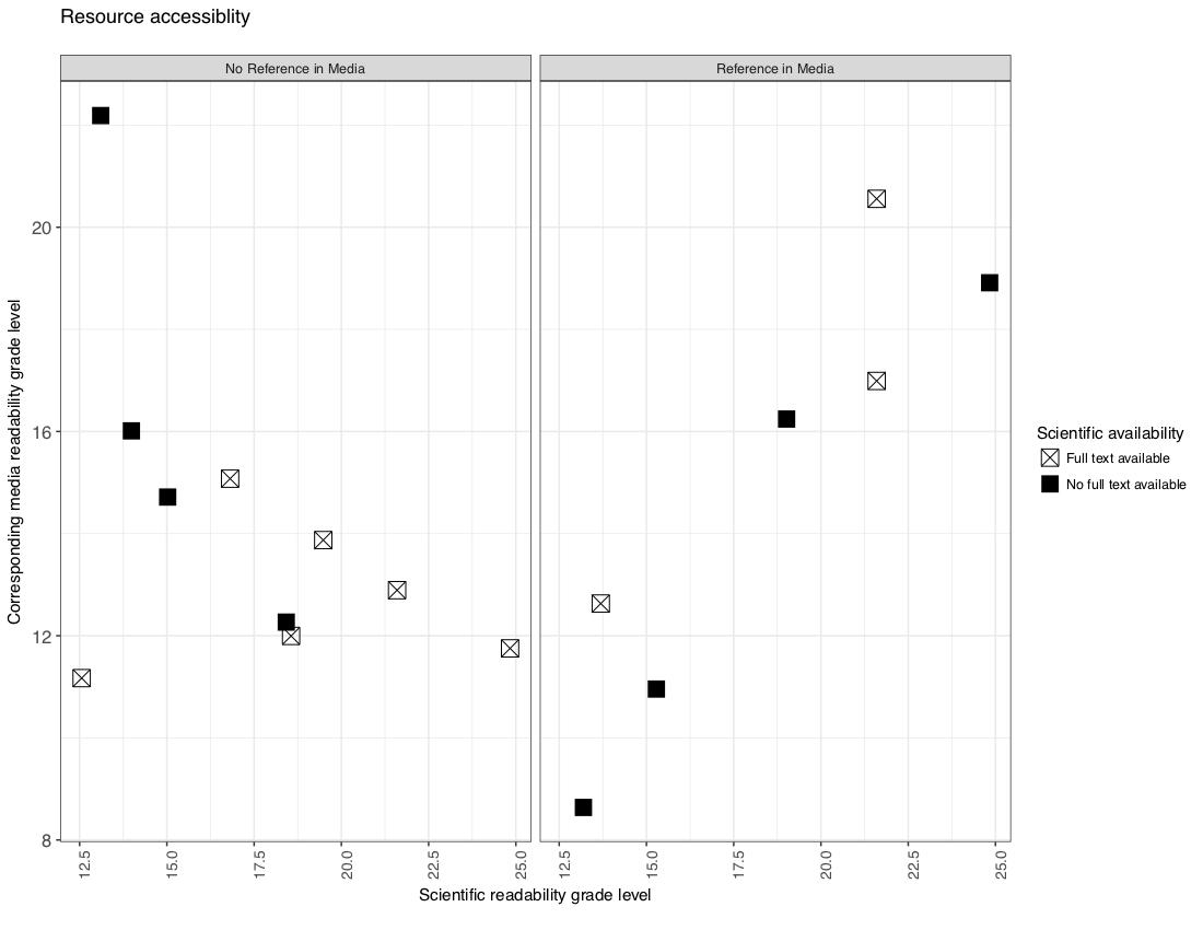 IJMR - Health Information Discrepancies Between Internet
